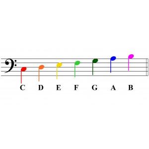 律音管 低音